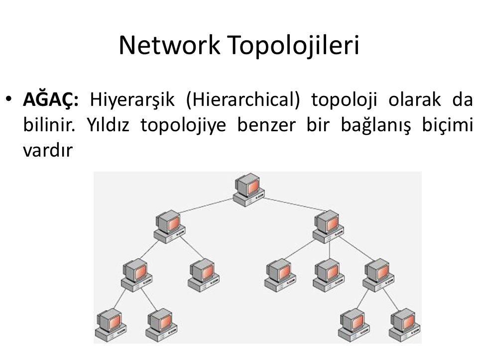 Network Topolojileri AĞAÇ: Hiyerarşik (Hierarchical) topoloji olarak da bilinir. Yıldız topolojiye benzer bir bağlanış biçimi vardır