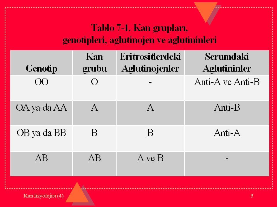 Kan fizyolojisi (4)5