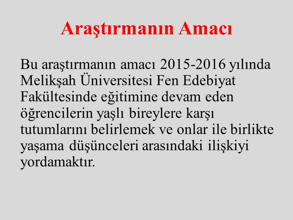 Araştırmanın Amacı Bu araştırmanın amacı 2015-2016 yılında Melikşah Üniversitesi Fen Edebiyat Fakültesinde eğitimine devam eden öğrencilerin yaşlı bir
