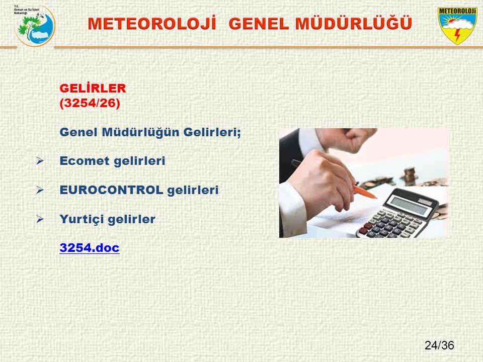 GELİRLER (3254/26) Genel Müdürlüğün Gelirleri;  Ecomet gelirleri  EUROCONTROL gelirleri  Yurtiçi gelirler 3254.doc 24/36