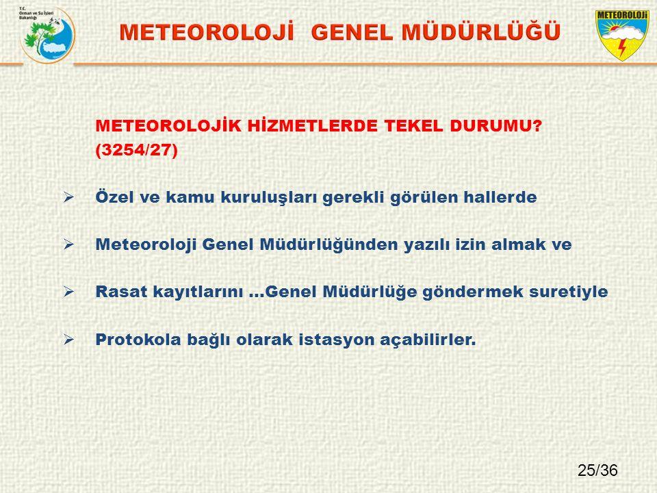 METEOROLOJİK HİZMETLERDE TEKEL DURUMU.
