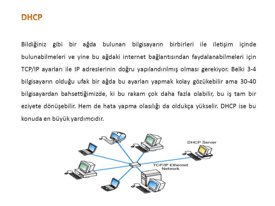 İstemci bilgisayarlar eğer otomatik IP adresi alacak şekilde yapılandırılmışlarsa, ilk açıldıklarında yerel ağda kendilerine IP adresi verecek bir sunucu ararlar.