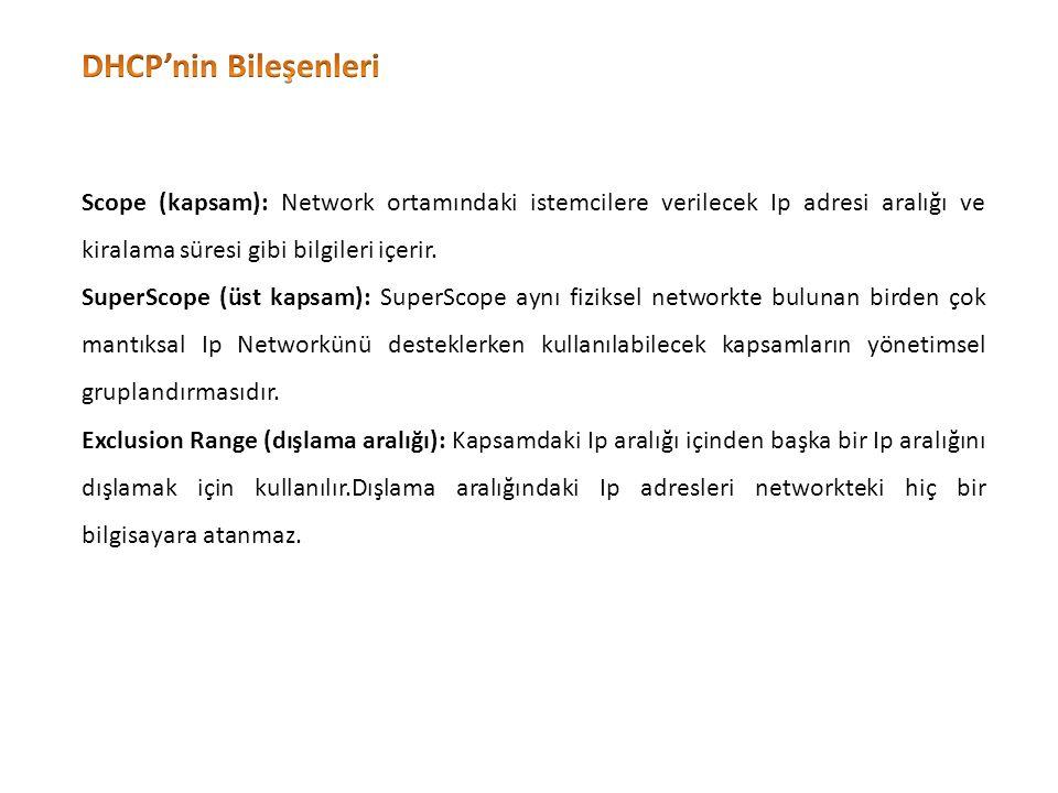 Server Manager + AddRoles + DHCP Server Rolü'nü işaretleyip Next diyoruz,