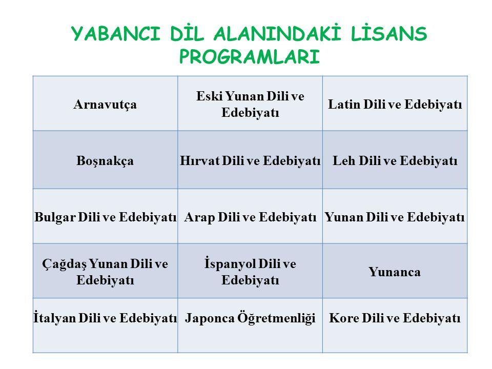 Arnavutça Eski Yunan Dili ve Edebiyatı Latin Dili ve Edebiyatı BoşnakçaHırvat Dili ve EdebiyatıLeh Dili ve Edebiyatı Bulgar Dili ve EdebiyatıArap Dili