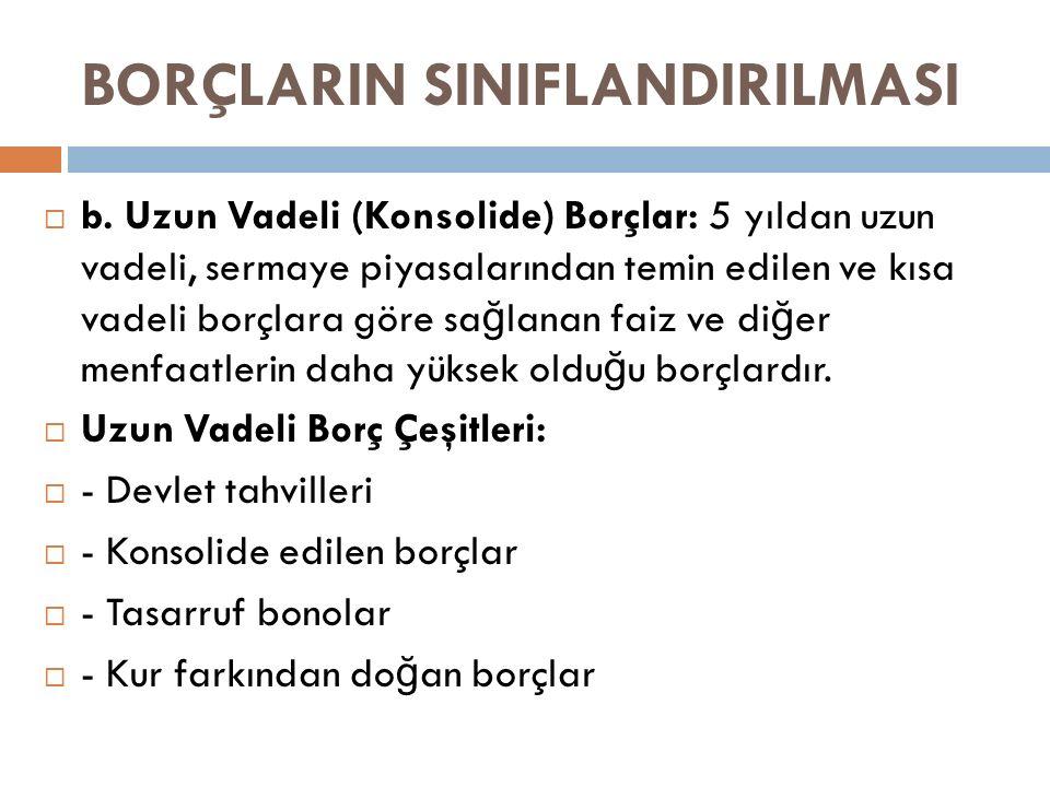 BORÇLARIN SINIFLANDIRILMASI  3.