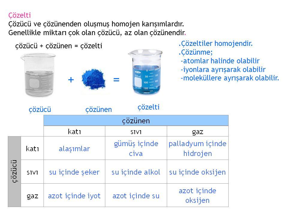 çözücü + çözünen = çözelti += çözücüçözünen çözelti.Çözeltiler homojendir..Çözünme; -atomlar halinde olabilir -iyonlara ayrışarak olabilir -moleküllere ayrışarak olabilir.