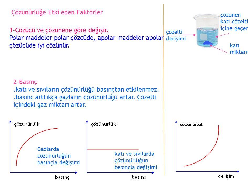 Çözünürlüğe Etki eden Faktörler 1-Çözücü ve çözünene göre değişir.