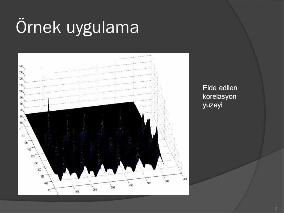 Örnek uygulama 13 Elde edilen korelasyon yüzeyi