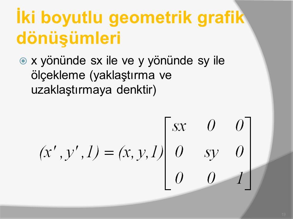 İki boyutlu geometrik grafik dönüşümleri  x yönünde sx ile ve y yönünde sy ile ölçekleme (yaklaştırma ve uzaklaştırmaya denktir) 19