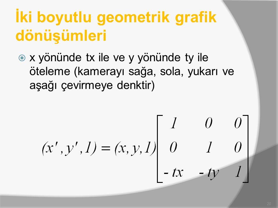 İki boyutlu geometrik grafik dönüşümleri  x yönünde tx ile ve y yönünde ty ile öteleme (kamerayı sağa, sola, yukarı ve aşağı çevirmeye denktir) 20
