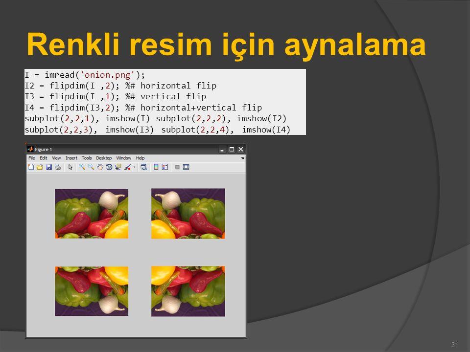 Renkli resim için aynalama 31 I = imread('onion.png'); I2 = flipdim(I,2); %# horizontal flip I3 = flipdim(I,1); %# vertical flip I4 = flipdim(I3,2); %