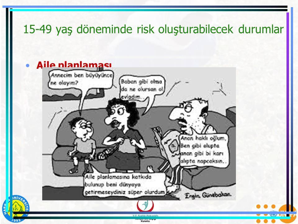 15-49 yaş döneminde risk oluşturabilecek durumlar Aile planlaması