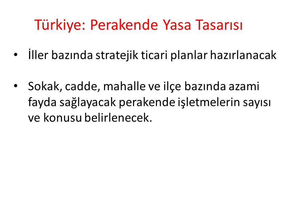Türkiye: Perakende Yasa Tasarısı İller bazında stratejik ticari planlar hazırlanacak Sokak, cadde, mahalle ve ilçe bazında azami fayda sağlayacak perakende işletmelerin sayısı ve konusu belirlenecek.