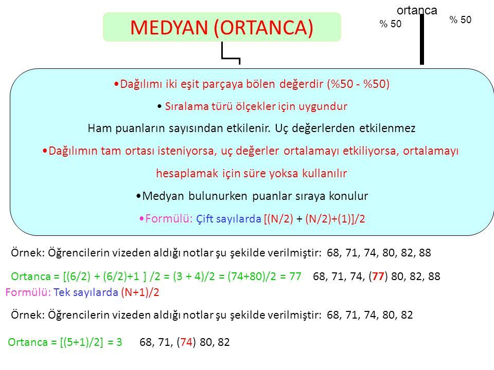 MEDYAN (ORTANCA) Dağılımı iki eşit parçaya bölen değerdir (%50 - %50) Sıralama türü ölçekler için uygundur Ham puanların sayısından etkilenir.
