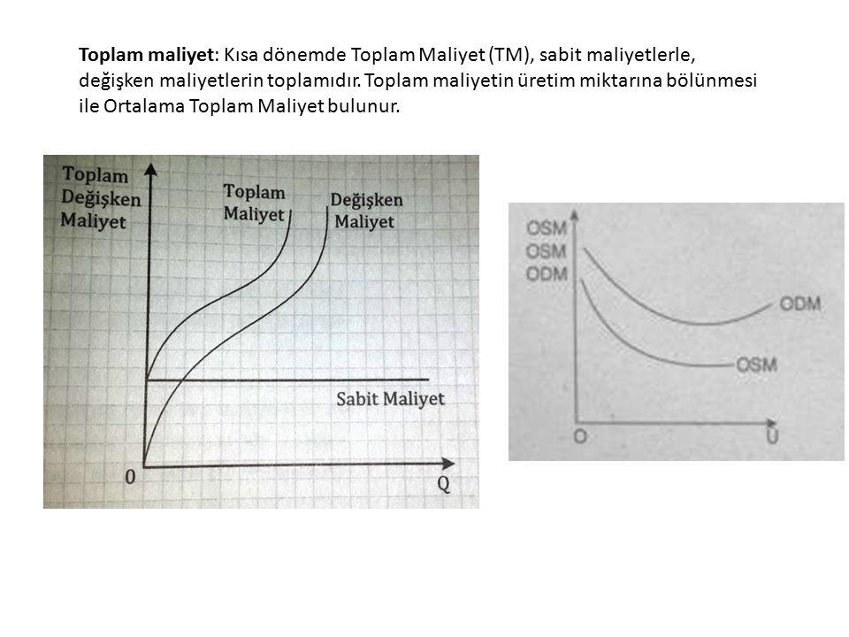 Toplam maliyet: Kısa dönemde Toplam Maliyet (TM), sabit maliyetlerle, değişken maliyetlerin toplamıdır. Toplam maliyetin üretim miktarına bölünmesi il