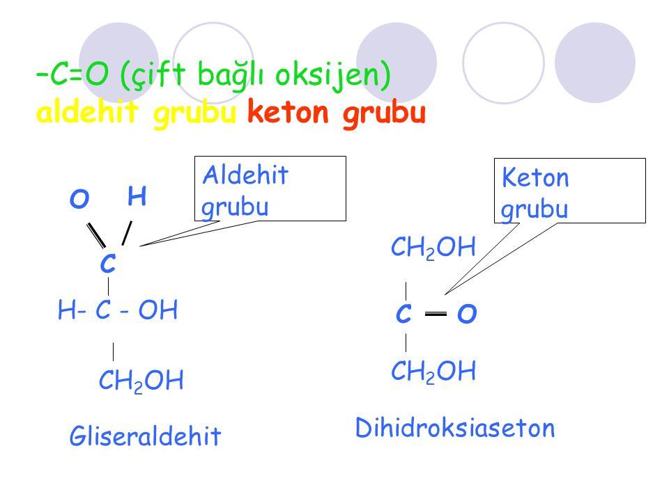 –C=O (çift bağlı oksijen) aldehit grubu keton grubu O H C H- C - OH CH 2 OH Aldehit grubu Gliseraldehit CH 2 OH C O CH 2 OH Keton grubu Dihidroksiaset