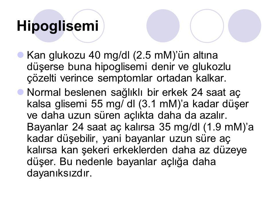 Hipoglisemi Kan glukozu 40 mg/dl (2.5 mM)'ün altına düşerse buna hipoglisemi denir ve glukozlu çözelti verince semptomlar ortadan kalkar. Normal besle
