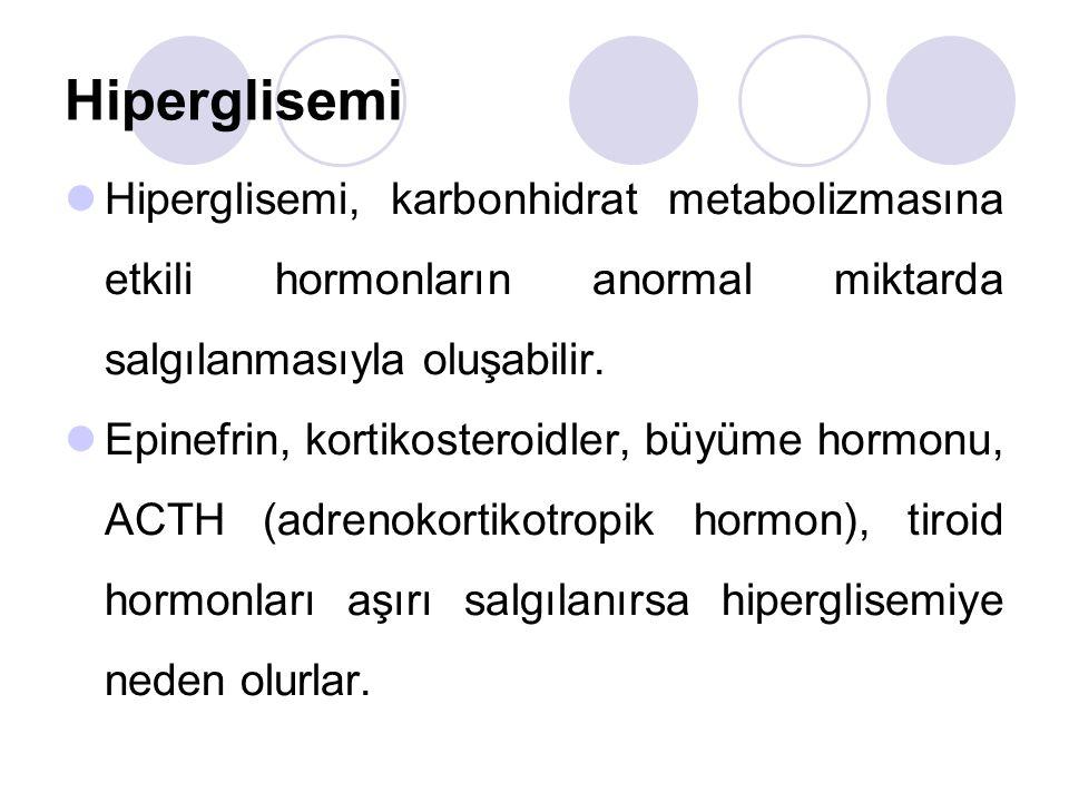Hiperglisemi Hiperglisemi, karbonhidrat metabolizmasına etkili hormonların anormal miktarda salgılanmasıyla oluşabilir. Epinefrin, kortikosteroidler,