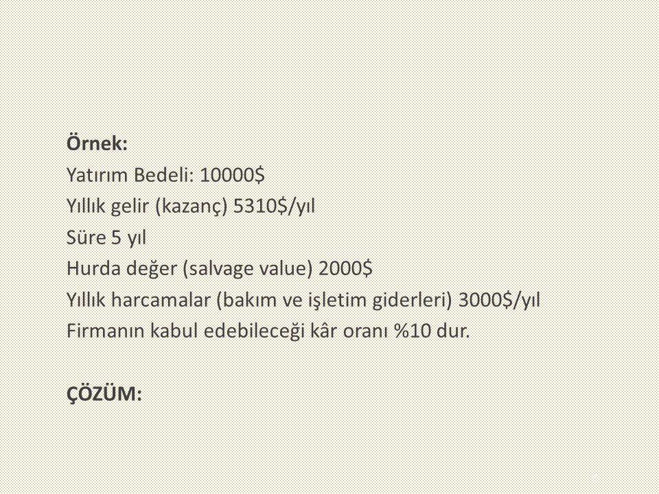 Örnek: Yatırım Bedeli: 10000$ Yıllık gelir (kazanç) 5310$/yıl Süre 5 yıl Hurda değer (salvage value) 2000$ Yıllık harcamalar (bakım ve işletim giderle