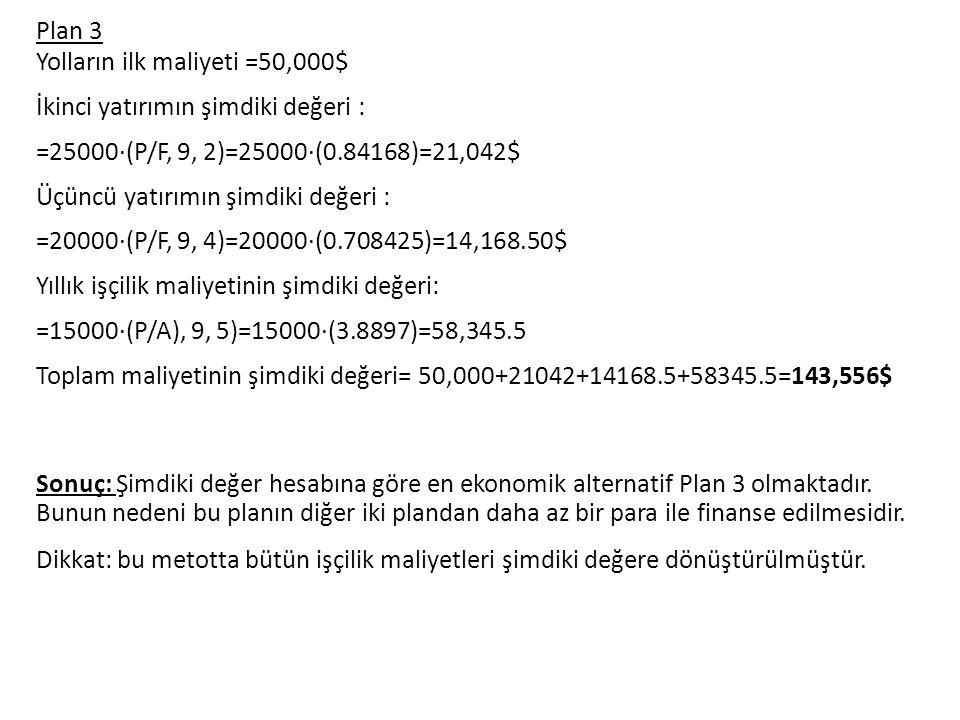 Plan 3 Yolların ilk maliyeti =50,000$ İkinci yatırımın şimdiki değeri : =25000·(P/F, 9, 2)=25000·(0.84168)=21,042$ Üçüncü yatırımın şimdiki değeri : =