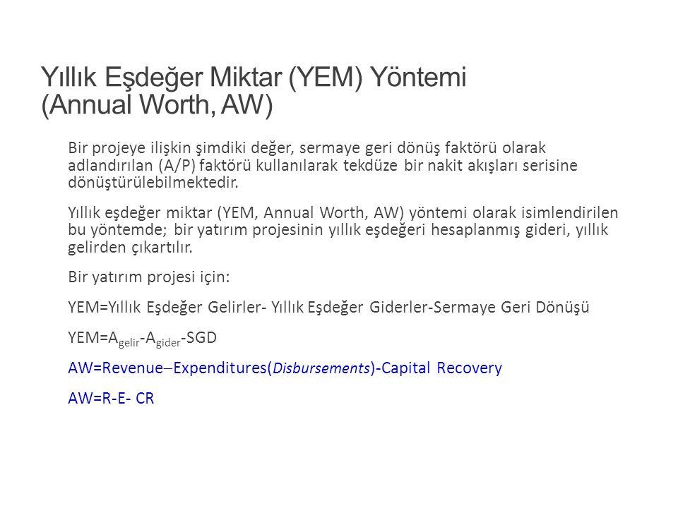 Yıllık Eşdeğer Miktar (YEM) Yöntemi (Annual Worth, AW) Bir projeye ilişkin şimdiki değer, sermaye geri dönüş faktörü olarak adlandırılan (A/P) faktörü