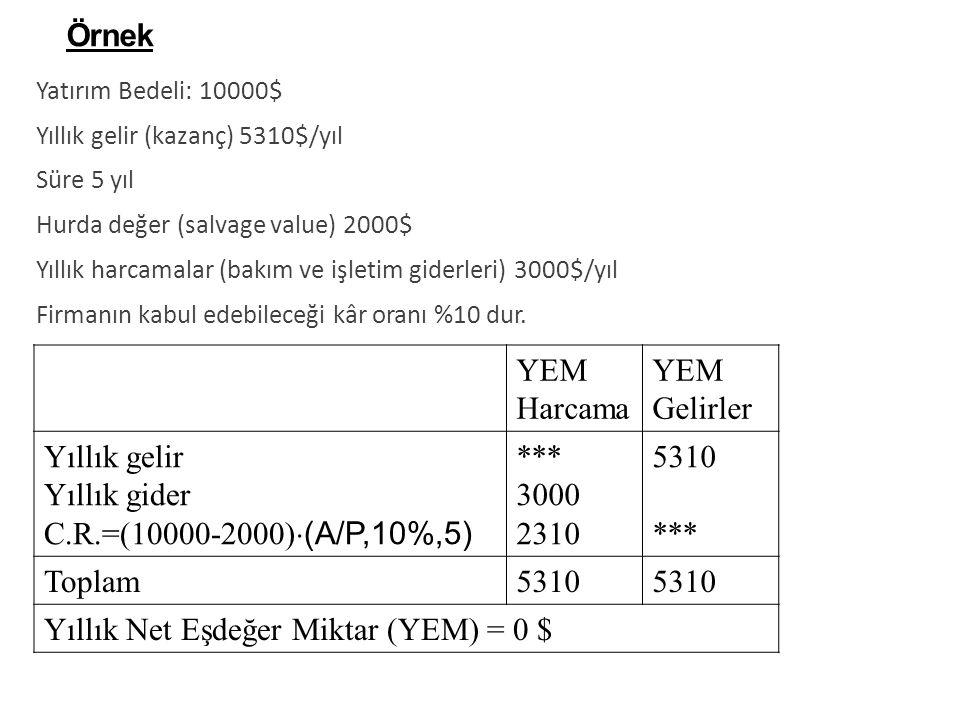 Örnek Yatırım Bedeli: 10000$ Yıllık gelir (kazanç) 5310$/yıl Süre 5 yıl Hurda değer (salvage value) 2000$ Yıllık harcamalar (bakım ve işletim giderler