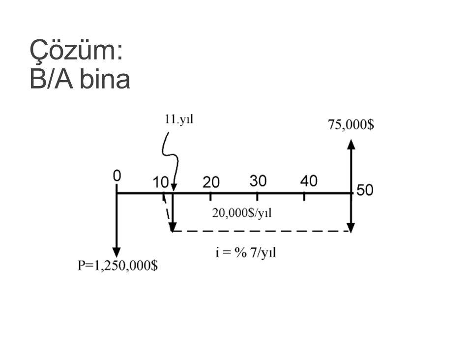Çözüm: B/A bina 31