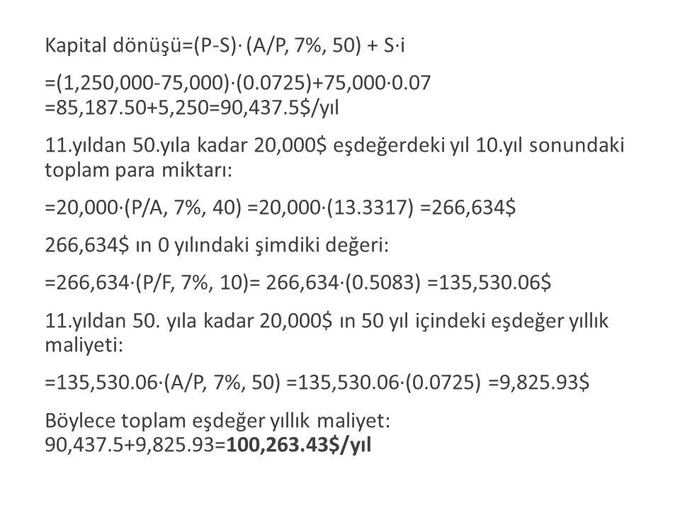 Kapital dönüşü=(P-S)· (A/P, 7%, 50) + S·i =(1,250,000-75,000)·(0.0725)+75,000·0.07 =85,187.50+5,250=90,437.5$/yıl 11.yıldan 50.yıla kadar 20,000$ eşde