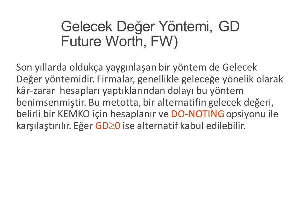 Gelecek Değer Yöntemi, GD Future Worth, FW) Son yıllarda oldukça yaygınlaşan bir yöntem de Gelecek Değer yöntemidir. Firmalar, genellikle geleceğe yön