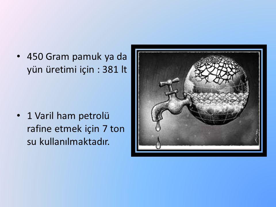 450 Gram pamuk ya da yün üretimi için : 381 lt 1 Varil ham petrolü rafine etmek için 7 ton su kullanılmaktadır.