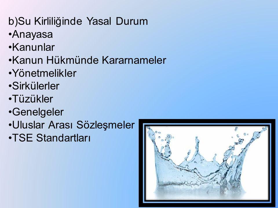 b)Su Kirliliğinde Yasal Durum Anayasa Kanunlar Kanun Hükmünde Kararnameler Yönetmelikler Sirkülerler Tüzükler Genelgeler Uluslar Arası Sözleşmeler TSE