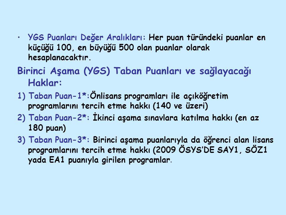 ÖSYS İKİNCİ AŞAMA:LİSANS YERLEŞTİRME SINAVI (LYS) Haziran sonundaki LYS'de uygulanacak 5 Sınav şöyle: 1-Mat-Geometri LYS-1 2-Fen Bilimleri LYS-2 3-T.D.E-Coğrafya-1 LYS-3 4-Sosyal Bil.(Tar-Coğ-2-Fel) LYS-4 5-Yabancı Dil Sınavı LYS-5