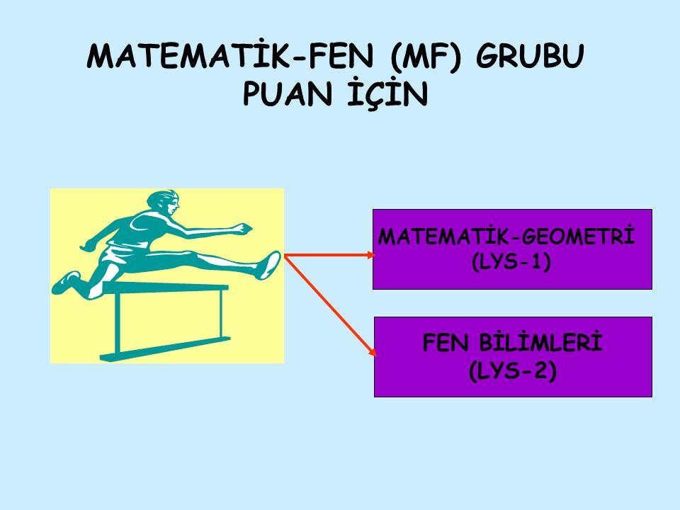 MATEMATİK-FEN (MF) GRUBU PUAN İÇİN FEN BİLİMLERİ (LYS-2) MATEMATİK-GEOMETRİ (LYS-1)