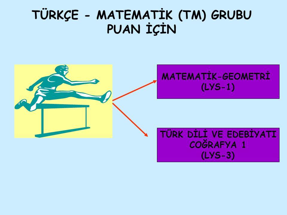 TÜRKÇE - MATEMATİK (TM) GRUBU PUAN İÇİN TÜRK DİLİ VE EDEBİYATI COĞRAFYA 1 (LYS-3) MATEMATİK-GEOMETRİ (LYS-1)