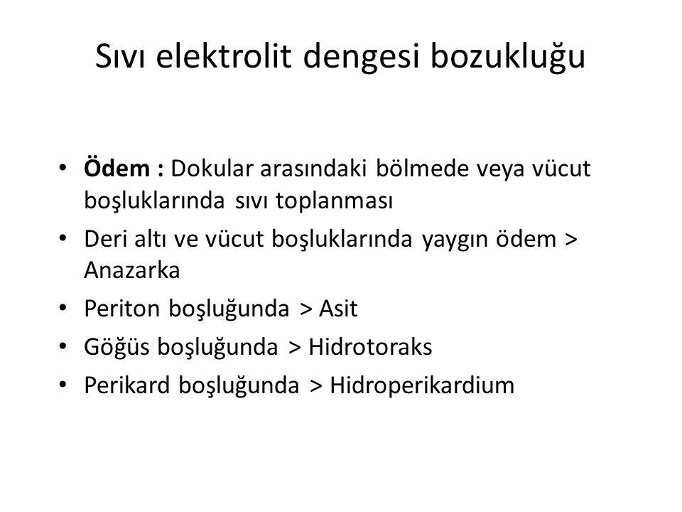 Sıvı elektrolit dengesi bozukluğu Ödem : Dokular arasındaki bölmede veya vücut boşluklarında sıvı toplanması Deri altı ve vücut boşluklarında yaygın ödem > Anazarka Periton boşluğunda > Asit Göğüs boşluğunda > Hidrotoraks Perikard boşluğunda > Hidroperikardium