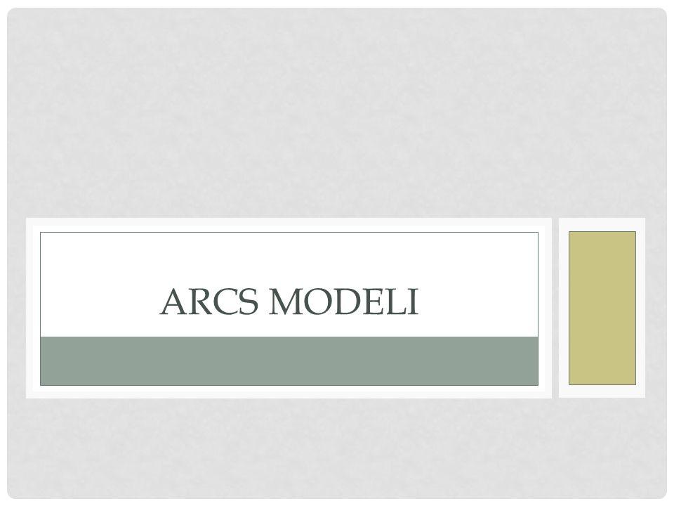 ARCS Motivasyon Modeli, öğretim boyutunda motivasyon faktörünün merkeze konulduğu bir öğretim tasarımı modelidir.