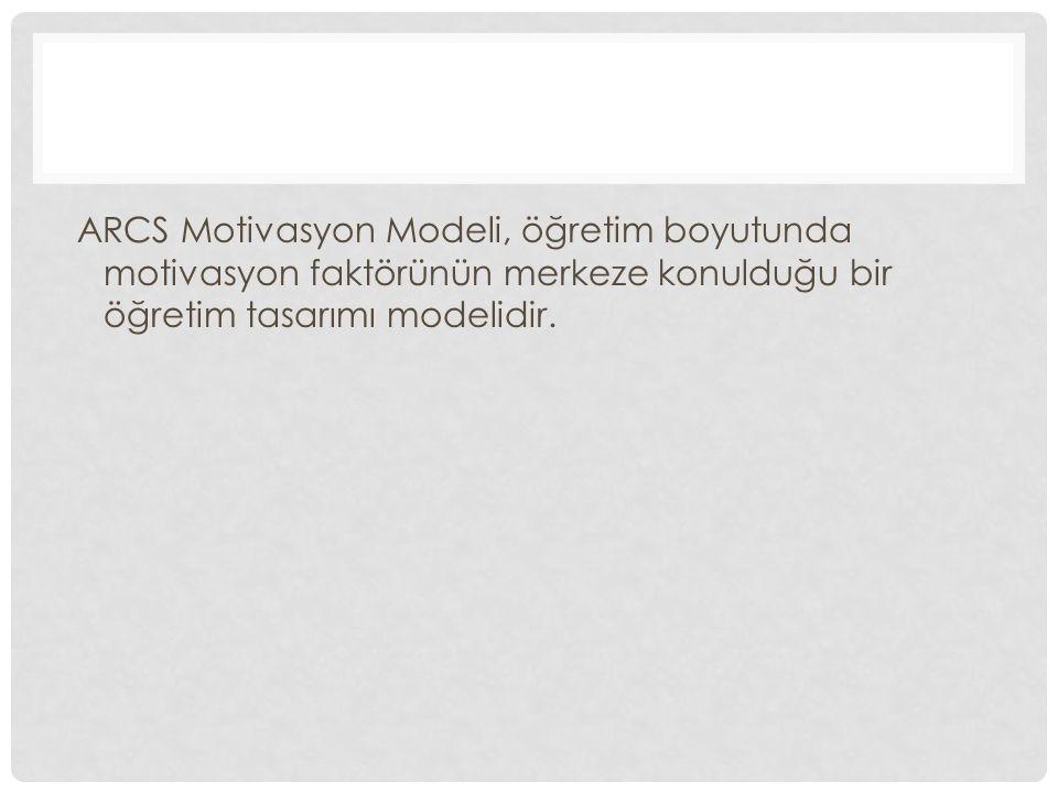 Model adını, bileşenlerinin baş harflerinden almaktadır: Attention (Dikkat) Relevance (Uygunluk) Confidence (Güven) Satisfaction (Doyum)
