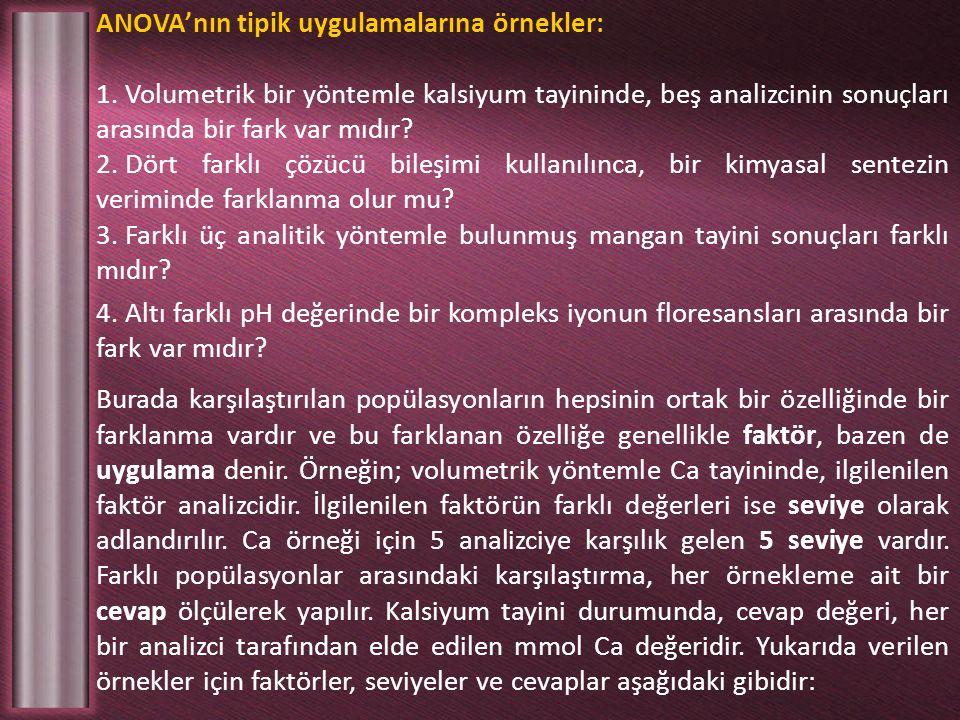 ANOVA'nın tipik uygulamalarına örnekler: 1. Volumetrik bir yöntemle kalsiyum tayininde, beş analizcinin sonuçları arasında bir fark var mıdır? 2. Dört