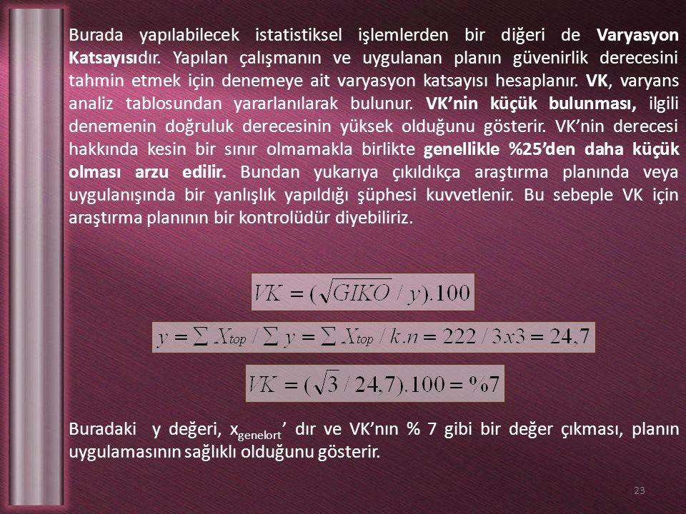 23 Burada yapılabilecek istatistiksel işlemlerden bir diğeri de Varyasyon Katsayısıdır.