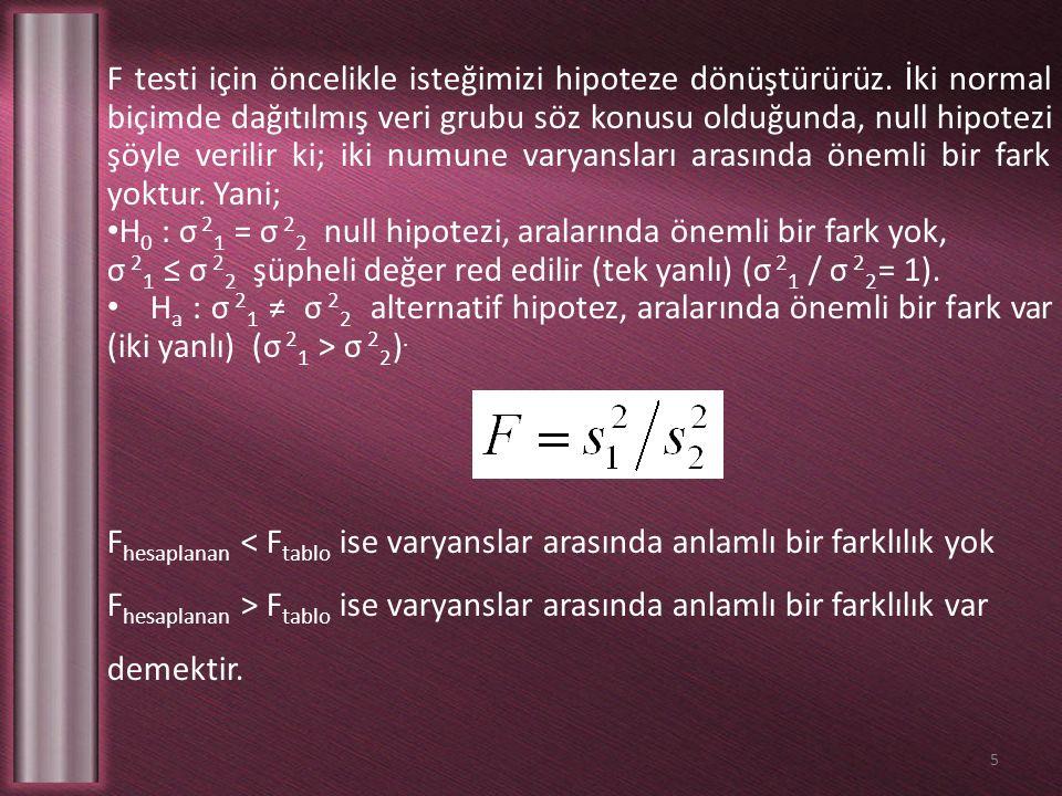 F hesaplanan > F tablo ise H 0 red, H a kabul, fark önemli F hesaplanan < F tablo ise H 0 kabul, H a red, fark önemsiz F hesaplanan = F tablo ise H 0 kabul, H a red, fark önemsiz Exceldeki F-testi sonuç tablosunda p>0,05 olursa da, aradaki fark önemli değildir.