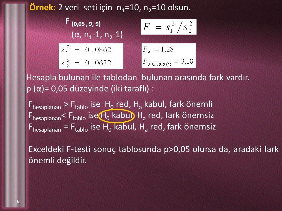 7 p>0,05 olursa, aralarında fark yoktur.