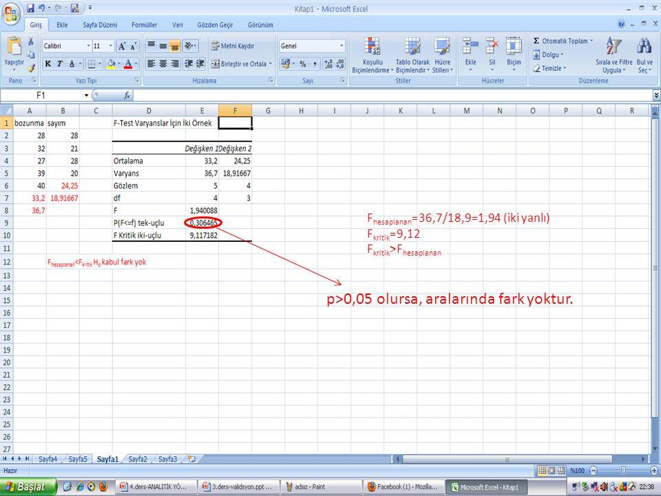 7 p>0,05 olursa, aralarında fark yoktur. F hesaplanan =36,7/18,9=1,94 (iki yanlı) F kritik =9,12 F kritik >F hesaplanan