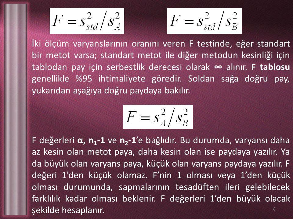Varyans Analiz tablosu 19 Varyans Kaynağı (VK) Serbestlik Derecesi (SD) Kareler Toplamı (KT) Kareler Ortalaması (KO) F h değeri Gruplar Arasık-1= 3-1=27474/2=37F h =37/3=12,33 Gruplar içik(n-1)=3(3-1)=61818/6=3F t =5,14 Genel varyasyon (GKT) n.k-1=3.3-1=892F h > F t k: işlem sayısı : 3 n: tekrar sayısı : 3 F h : gruplar arası kareler ortalaması (GAKO)/gruplar içi kareler ortalaması(GİKO) Genel Kareler Toplamı (GKT) =  (X i -X ort ) 2 = (24-24,67) 2 + (25-24,67) 2 + (26- 24,67) 2 + (19-24,67) 2 + (21-24,67) 2 + (23-24,67) 2 + (26-24,67) 2 + (28-24,67) 2 + (30-24,67) 2 = 92,0 Gruplar Arası Kareler Toplamı (GAKT) = 3.