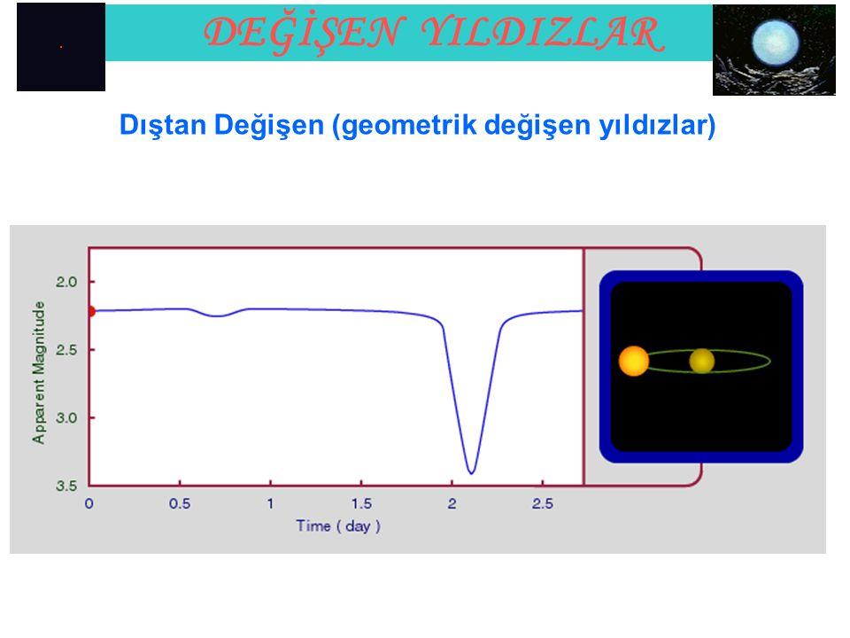 DEĞİŞEN YILDIZLAR pulsation of stars showing radial and nonradial oscillations.