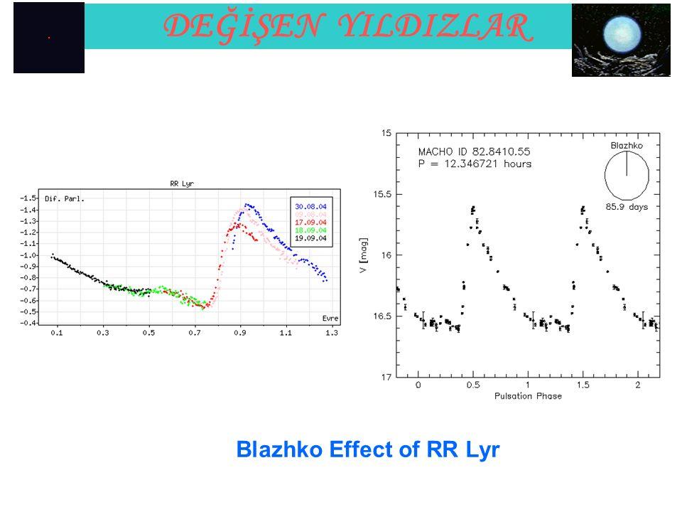 DEĞİŞEN YILDIZLAR Blazhko Effect of RR Lyr