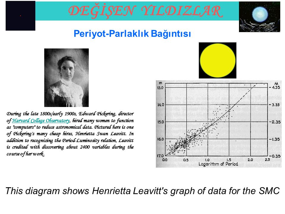 DEĞİŞEN YILDIZLAR This diagram shows Henrietta Leavitt's graph of data for the SMC During the late 1800s/early 1900s, Edward Pickering, director of Ha