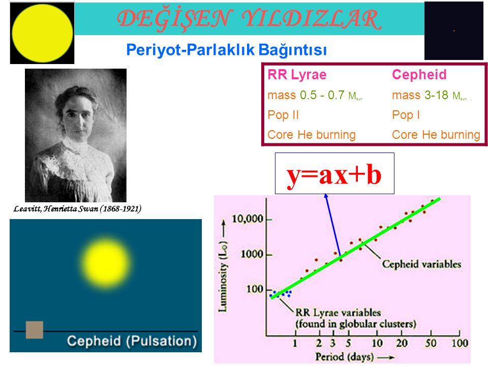 DEĞİŞEN YILDIZLAR Leavitt, Henrietta Swan (1868-1921) y=ax+b RR LyraeCepheid mass 0.5 - 0.7 M sun mass 3-18 M sun. Pop IIPop I Core He burning Periyot