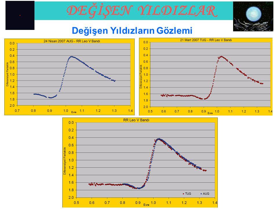DEĞİŞEN YILDIZLAR XZ Cygni (RR Lyr type variable)