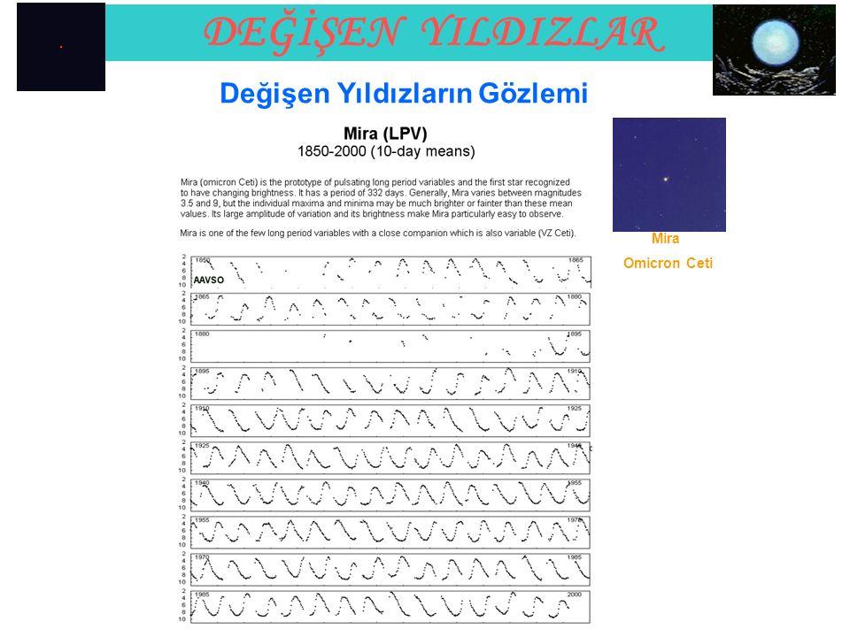 DEĞİŞEN YILDIZLAR U Gem is a dwarf nova type cataclysmic variable.