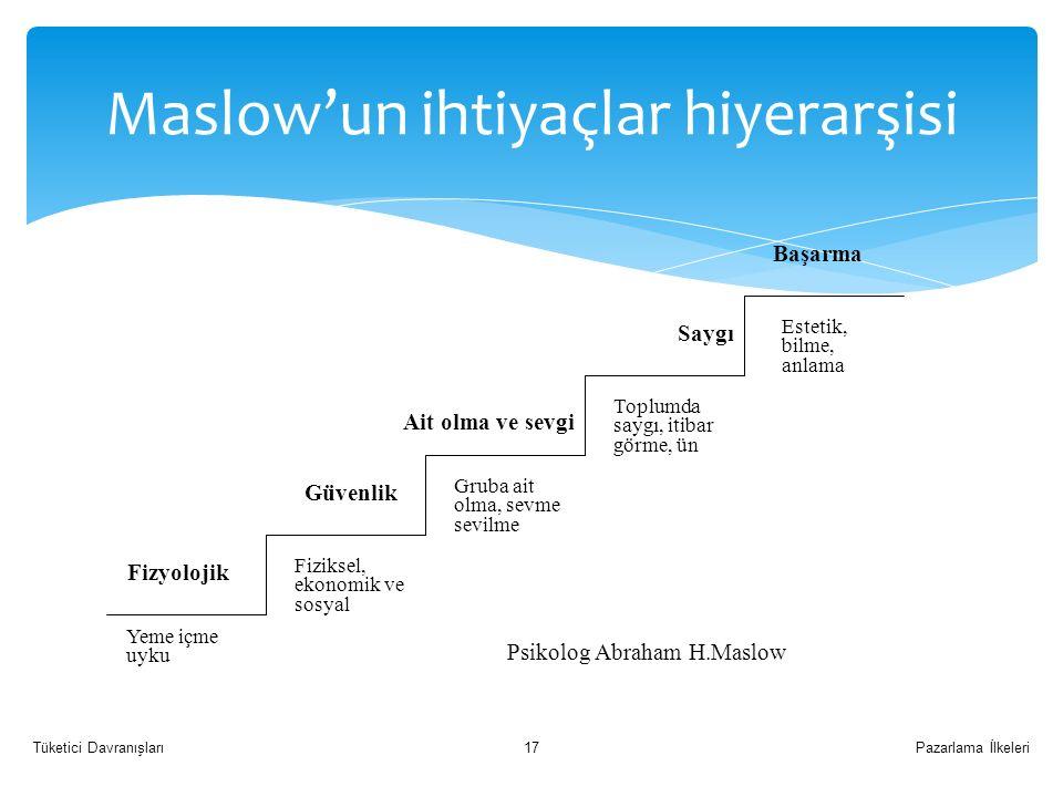 Maslow'un ihtiyaçlar hiyerarşisi Pazarlama İlkeleriTüketici Davranışları17 Fizyolojik Güvenlik Ait olma ve sevgi Saygı Başarma Yeme içme uyku Fiziksel, ekonomik ve sosyal Gruba ait olma, sevme sevilme Toplumda saygı, itibar görme, ün Estetik, bilme, anlama Psikolog Abraham H.Maslow